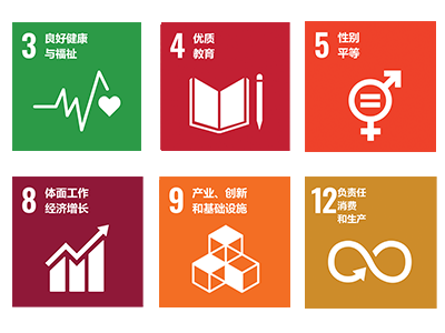 SustainabilityPageCN