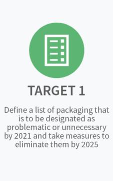 USPP Target 1 (1)